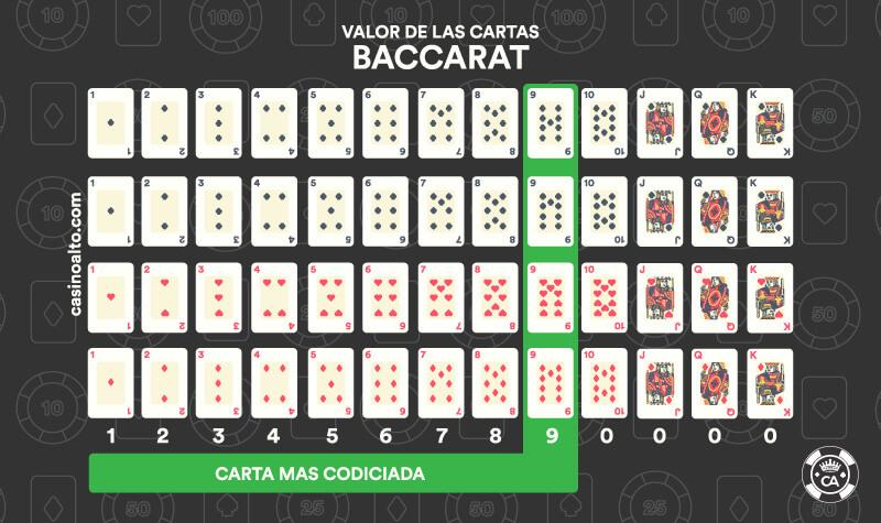valor cartas baccarat