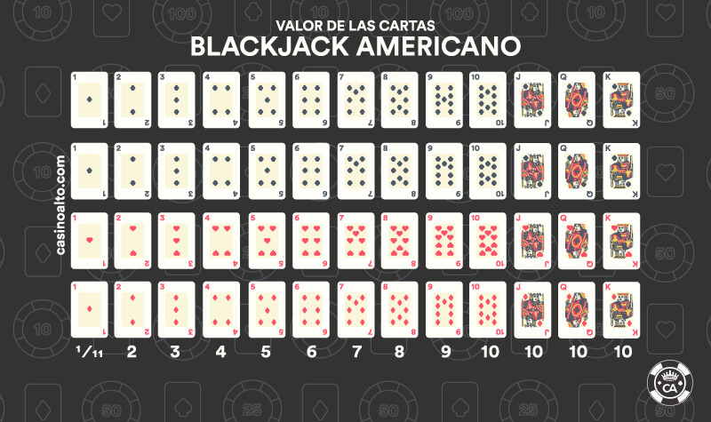 valor cartas blackjack americano