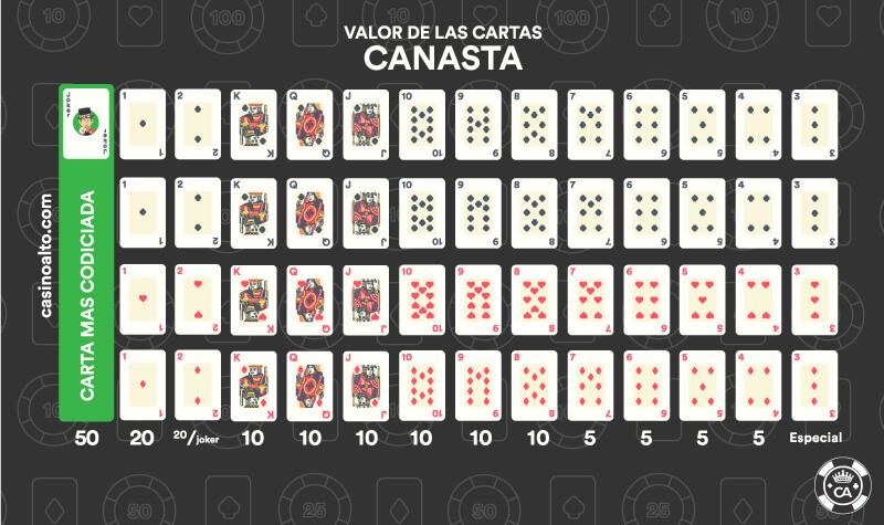 valor cartas canasta