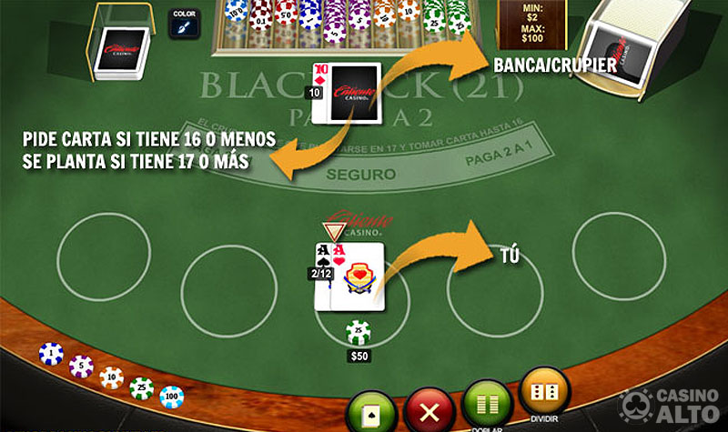 blackjack dispoción de la mesa