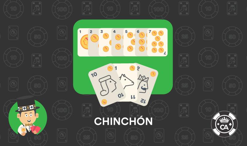 chinchon juego