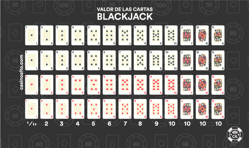 valor cartas blackjack
