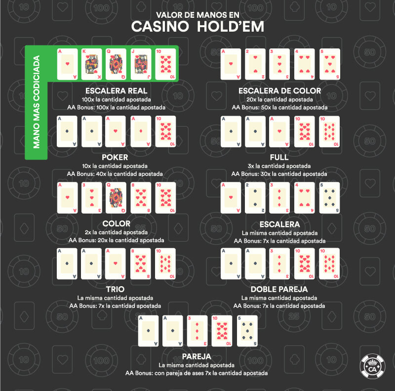 valor manos poker casino holdem