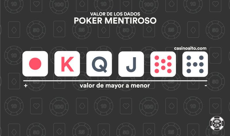 valor dados poker mentiroso