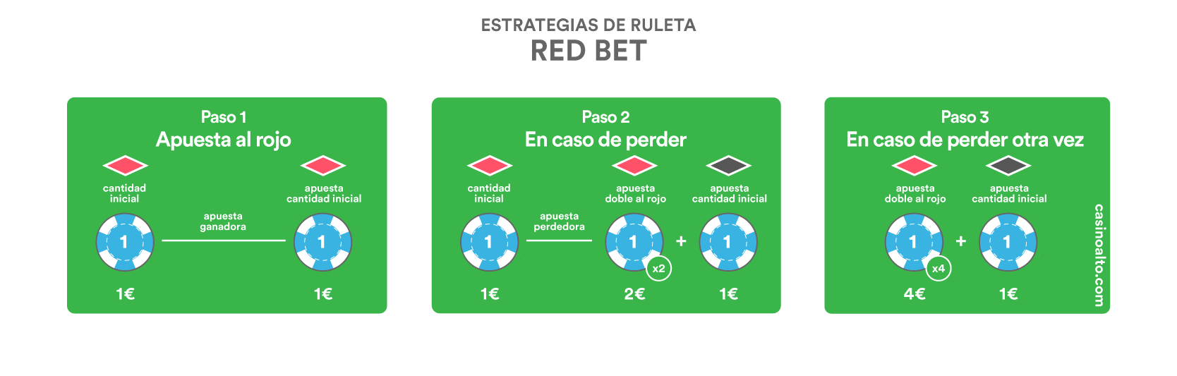 ruleta red bet